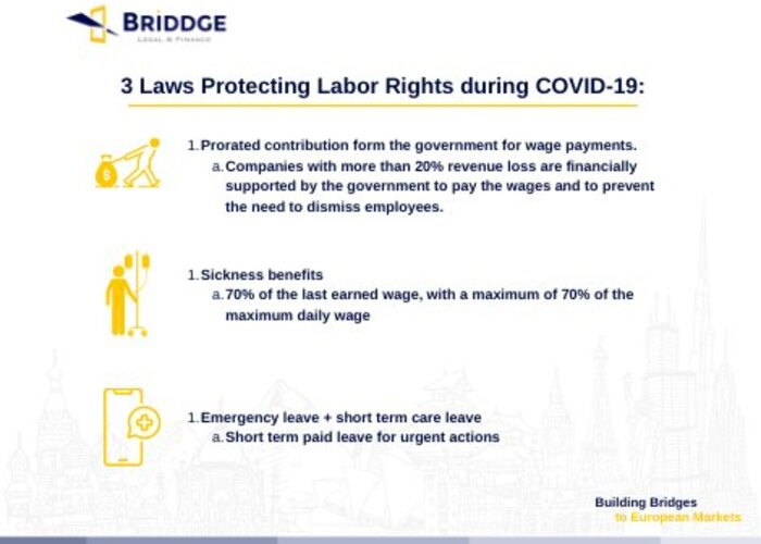 Dutch Labor Law rights during COVID-19